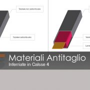 Inferriate Classe 4 Sbarre Materiali Antitaglio