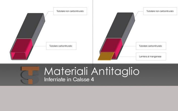 Inferriate Classe 4 Sbarre Materiali Antitaglio